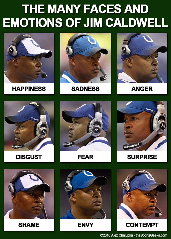 jim caldwell, faces, emotion, lifeless, colts