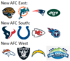 NFL Division Restructuring if Bills move to LA
