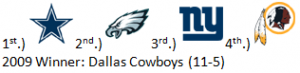 1st Predictions for NFC East in 2010