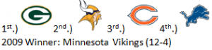 1st Predictions for NFC North in 2010