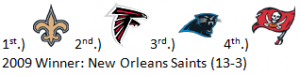 1st Predictions for NFC South in 2010