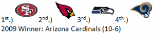 1st Predictions for NFC West 2010